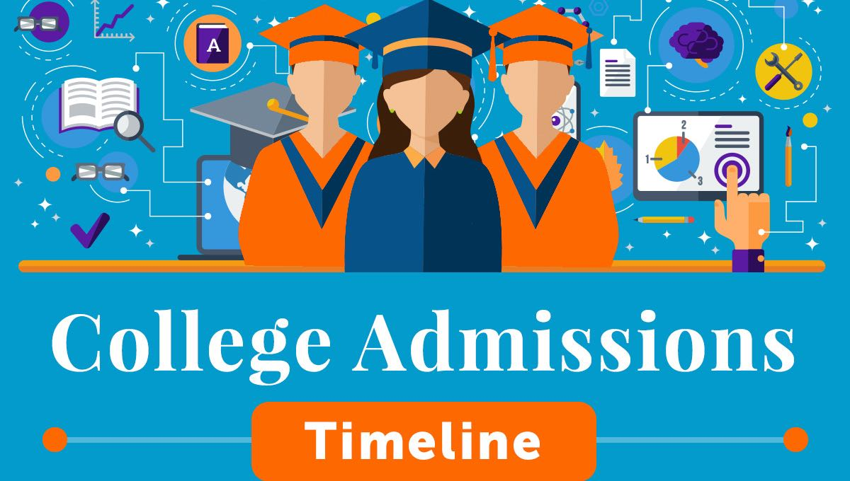 Admission to college